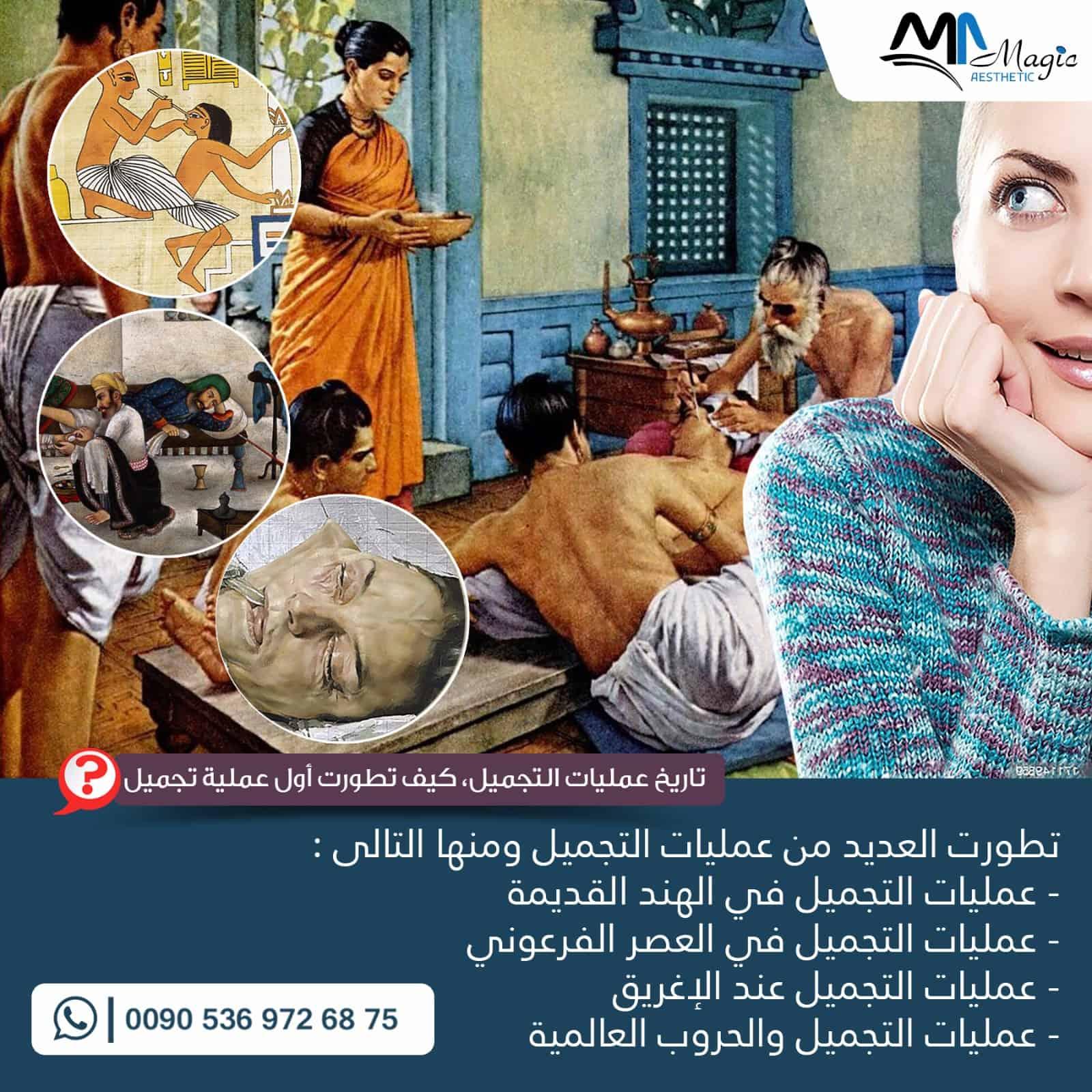 تطور جراحة الطب التجميلي